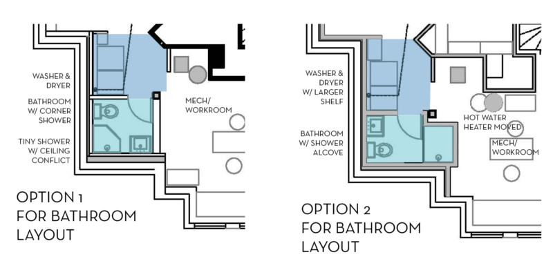Decoration Bathroom Layout