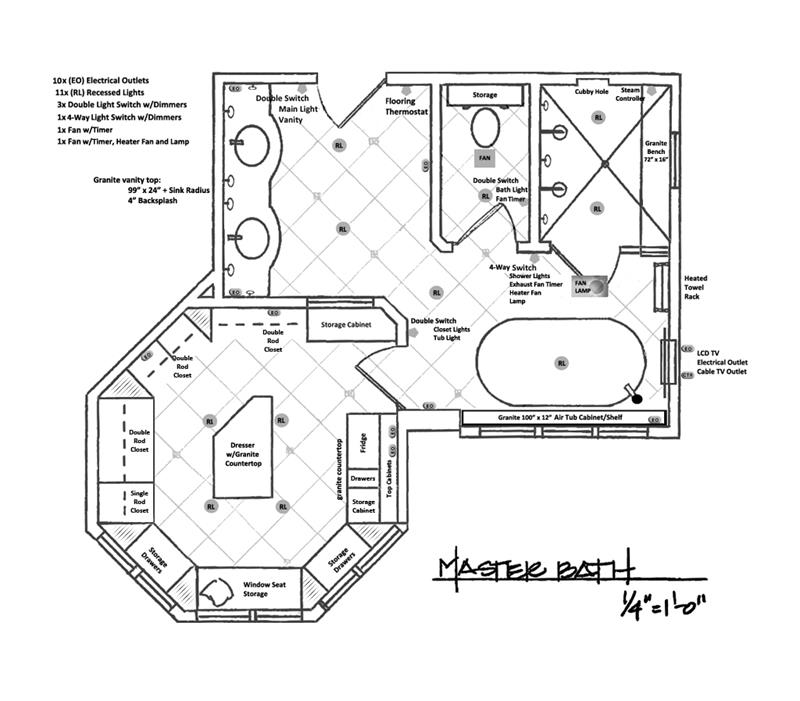Small Bathroom Remodel Floor Plans